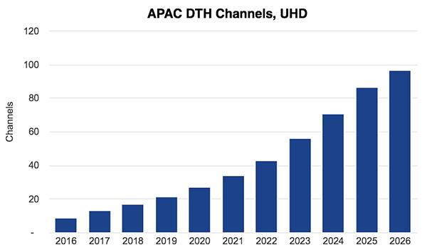2018 Issue Three – APSCC